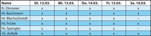 Tabelle Anwesenheit ISH